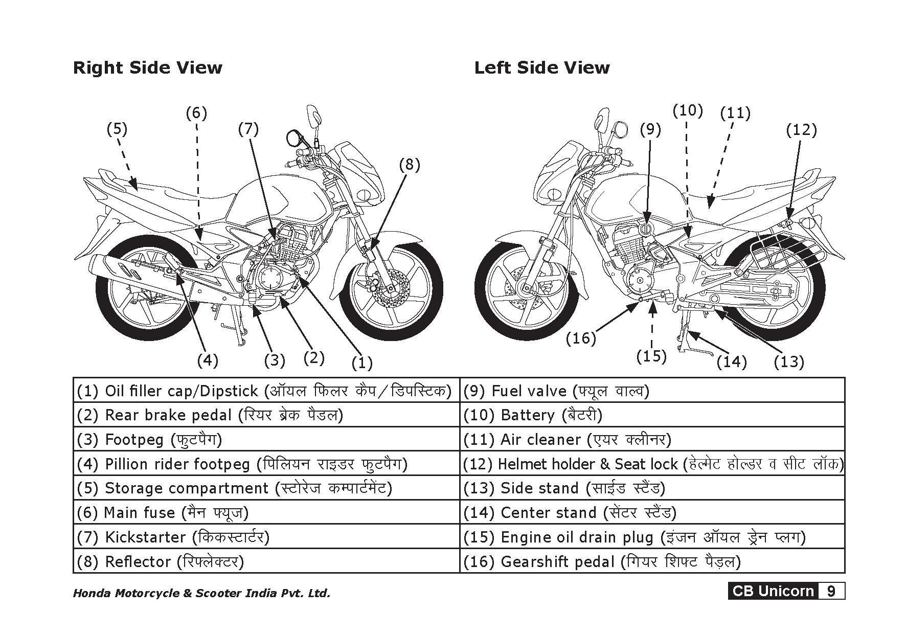 Honda Shine Owners Manual Pdf Wave 100 Parts