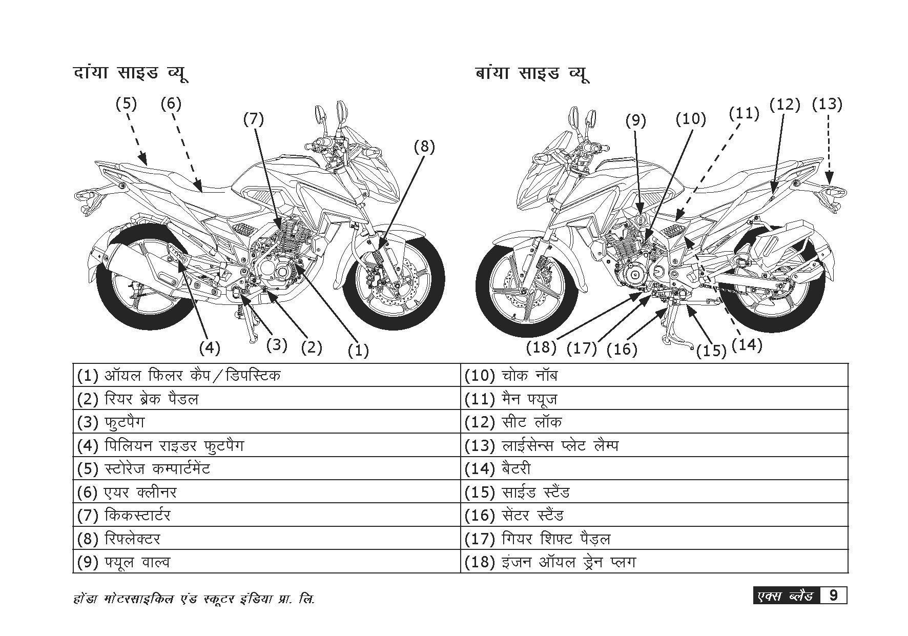 Wiring Diagram Of Honda Livo