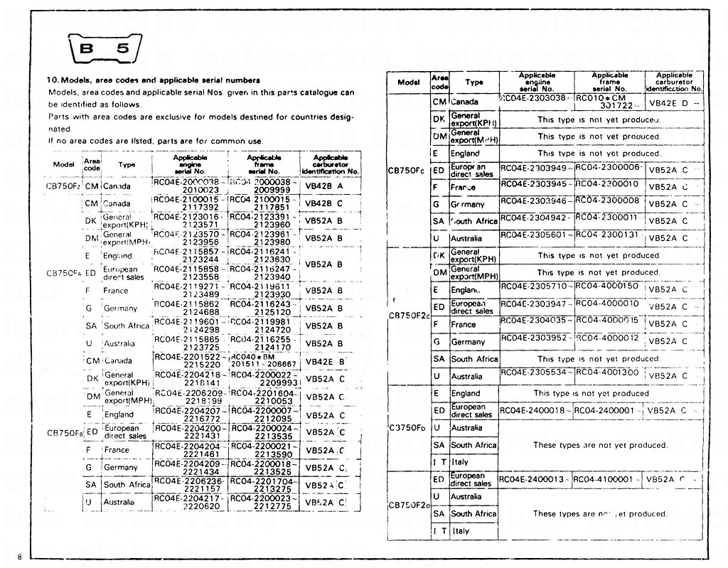 Parts List for Honda RC04 Bol d'Or (1982)
