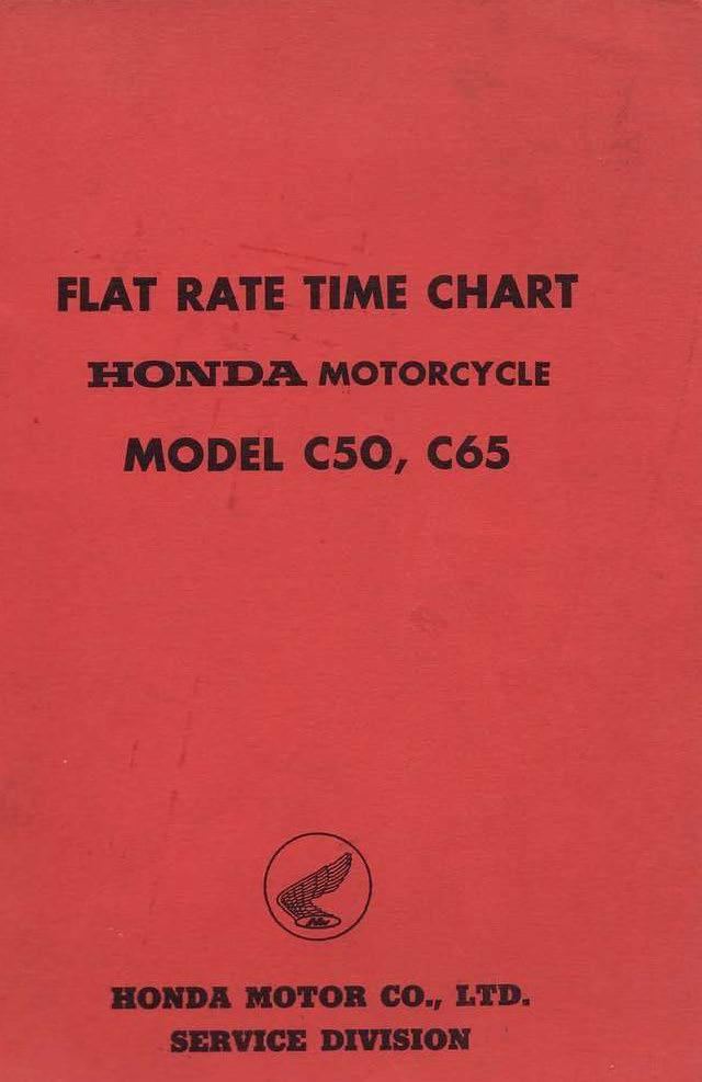 Parts list for Honda C65 (1967)