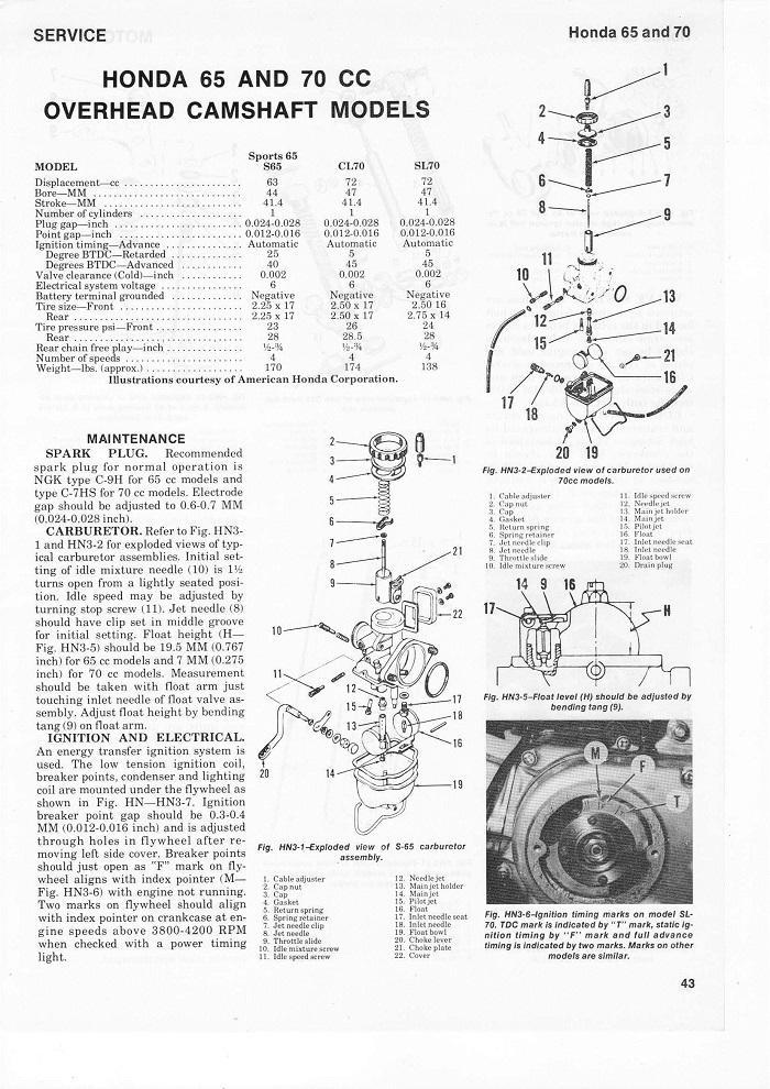 Service manual for Honda CL70