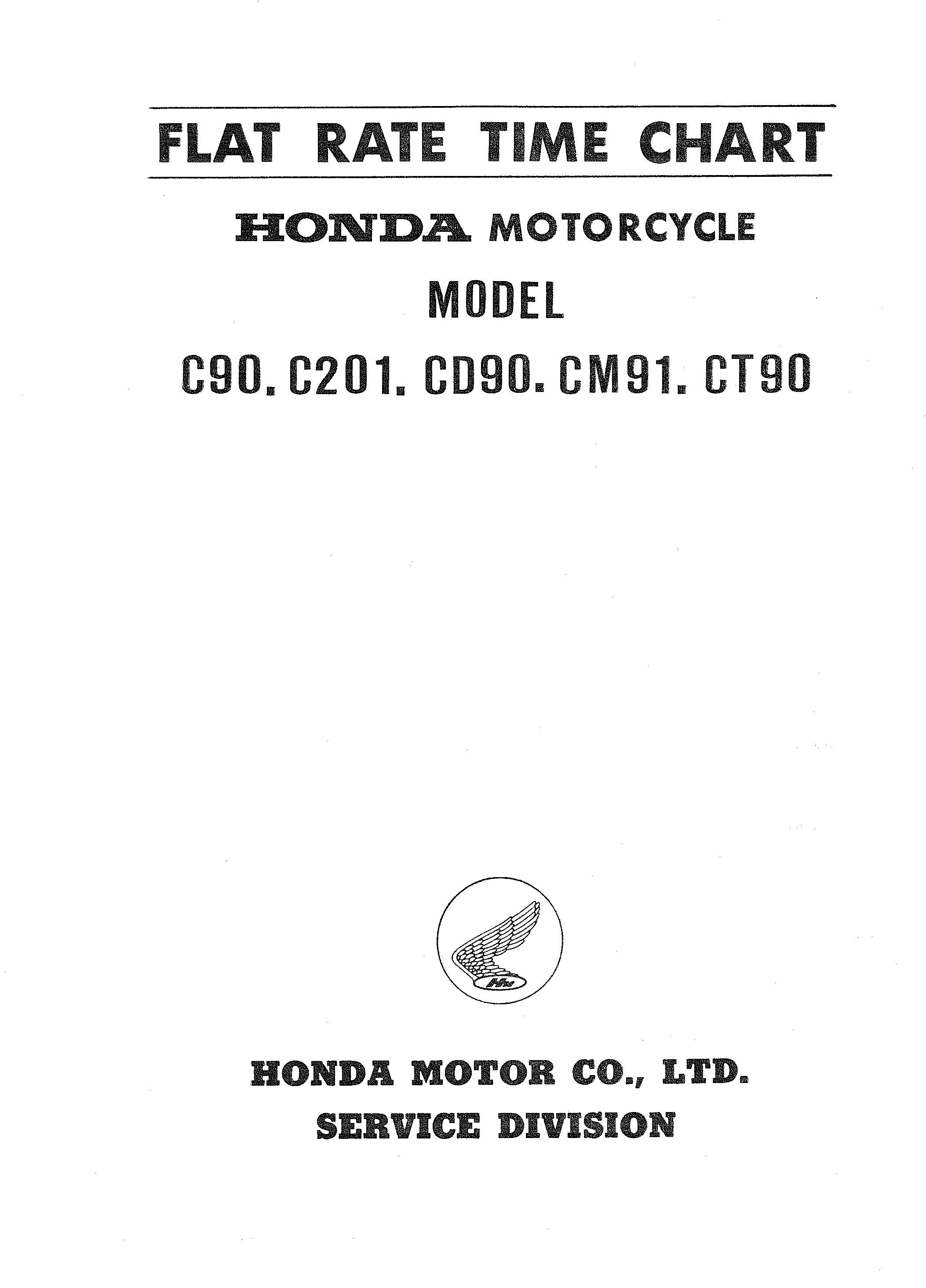 Parts list for Honda C90 (1967)