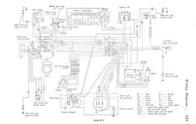 Wiring Diagrams - 4-Stroke.net - All the data for your Honda ...