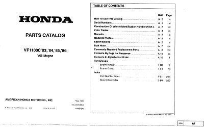Workshop manual for Honda VF1100C Magna (1983-1986) on
