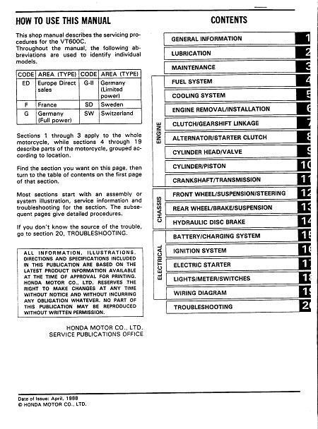 Workshop Manual for Honda VT600C (1988)